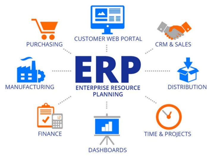 Software ERP cristalerías. Optimizador