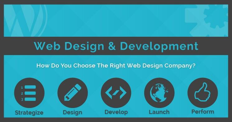 Fases para crear una página web