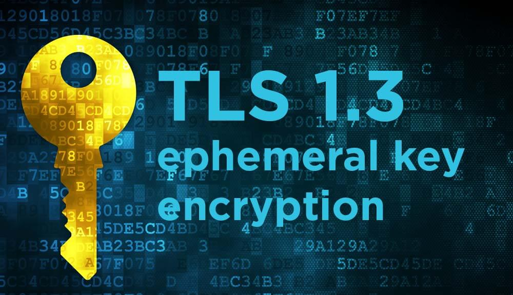 Certificados de seguridad SSL-TLS