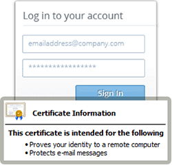 correo electrónico. email